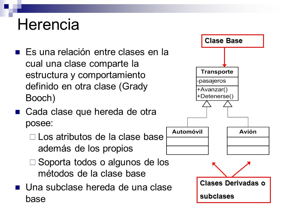 Herencia Clase Base. Es una relación entre clases en la cual una clase comparte la estructura y comportamiento definido en otra clase (Grady Booch)