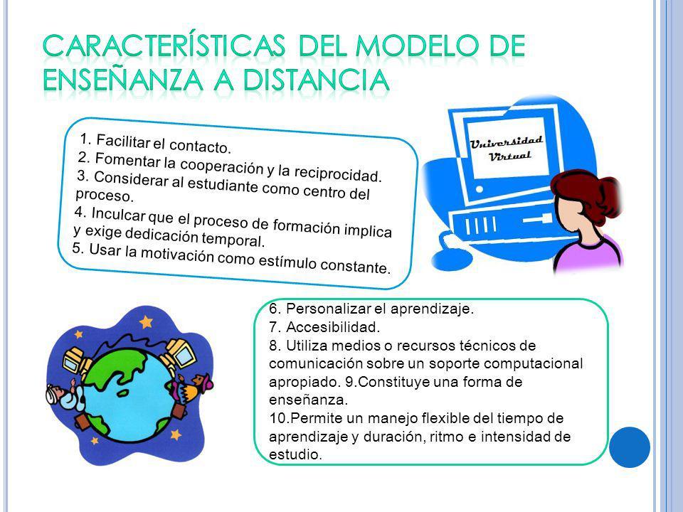 CARACTERÍSTICAS DEL MODELO DE ENSEÑANZA A DISTANCIA