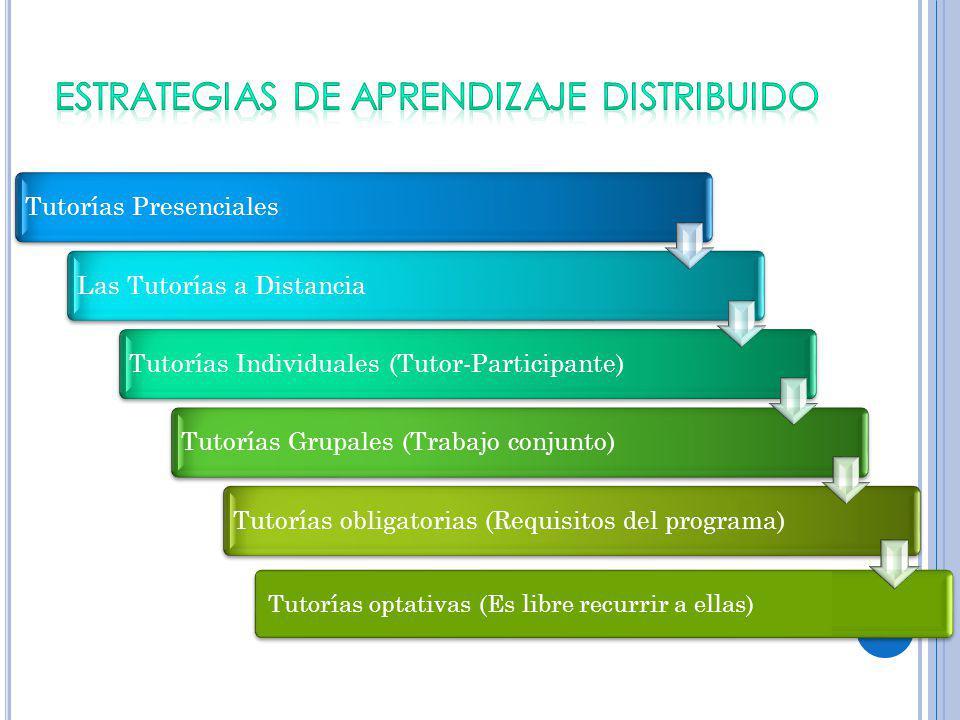 Estrategias de aprendizaje distribuido