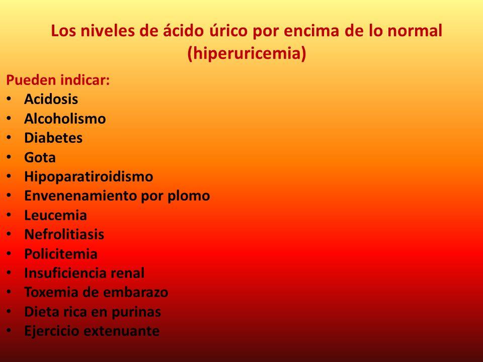 Los niveles de ácido úrico por encima de lo normal (hiperuricemia)