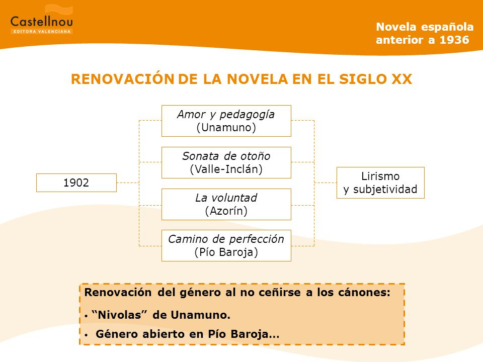 RENOVACIÓN DE LA NOVELA EN EL SIGLO XX