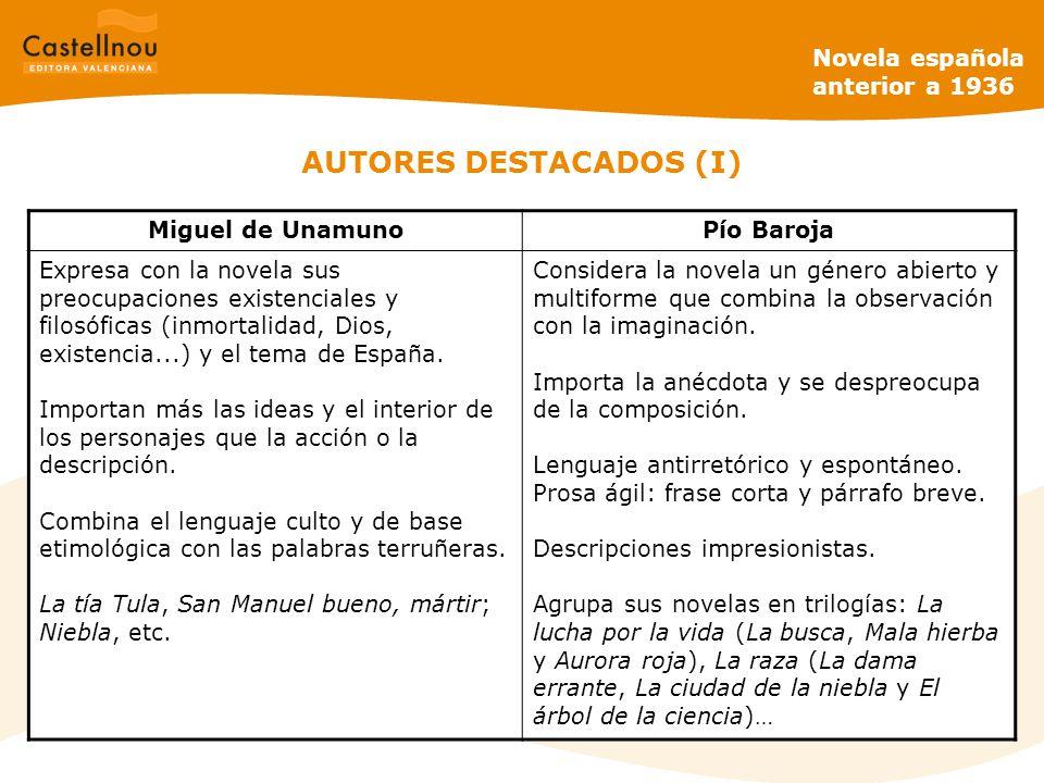 AUTORES DESTACADOS (I)