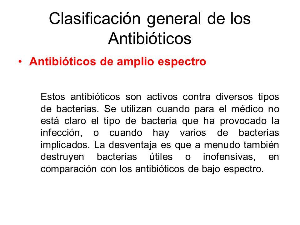 Clasificación general de los Antibióticos