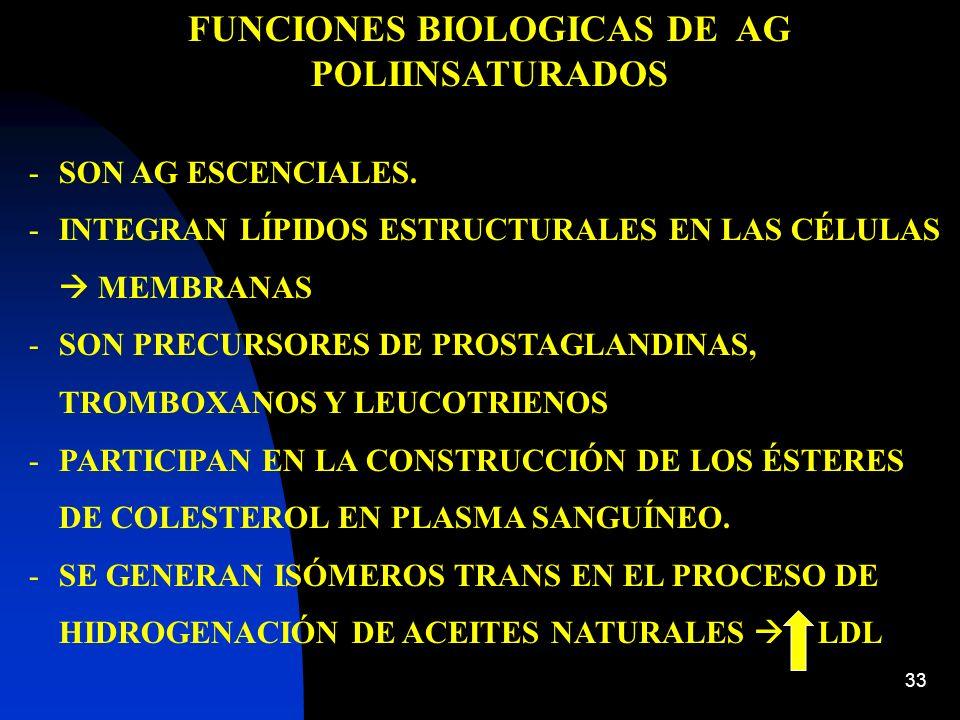FUNCIONES BIOLOGICAS DE AG POLIINSATURADOS