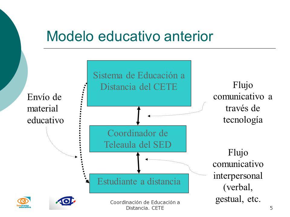 Modelo educativo anterior
