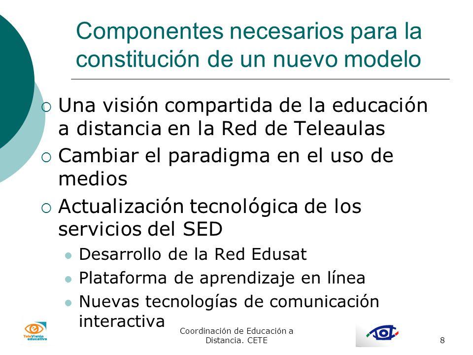 Componentes necesarios para la constitución de un nuevo modelo