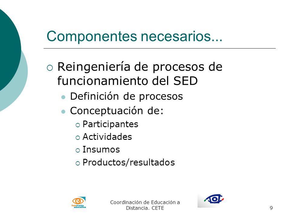 Componentes necesarios...