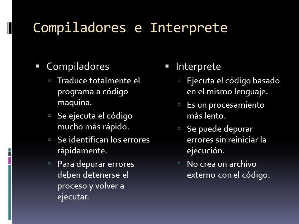 Compiladores e Interprete