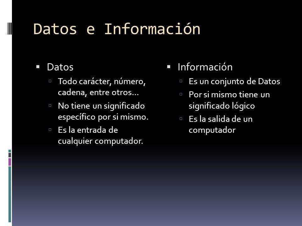 Datos e Información Datos Información