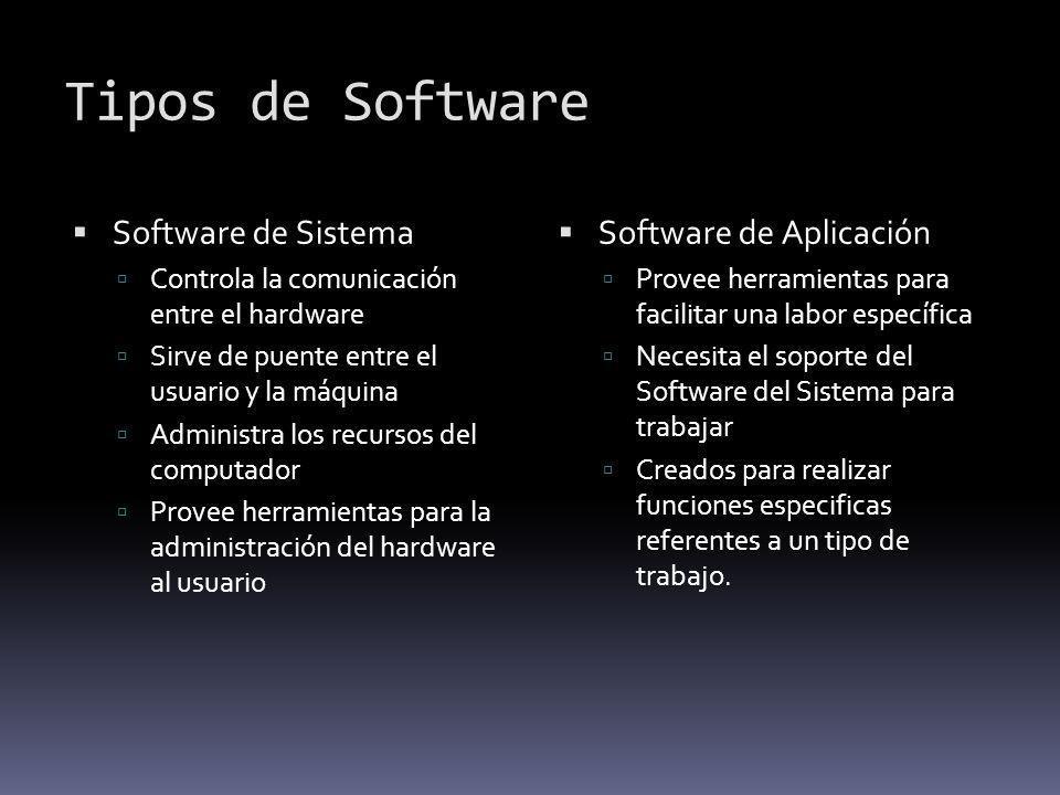 Tipos de Software Software de Sistema Software de Aplicación