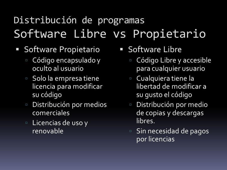 Distribución de programas Software Libre vs Propietario