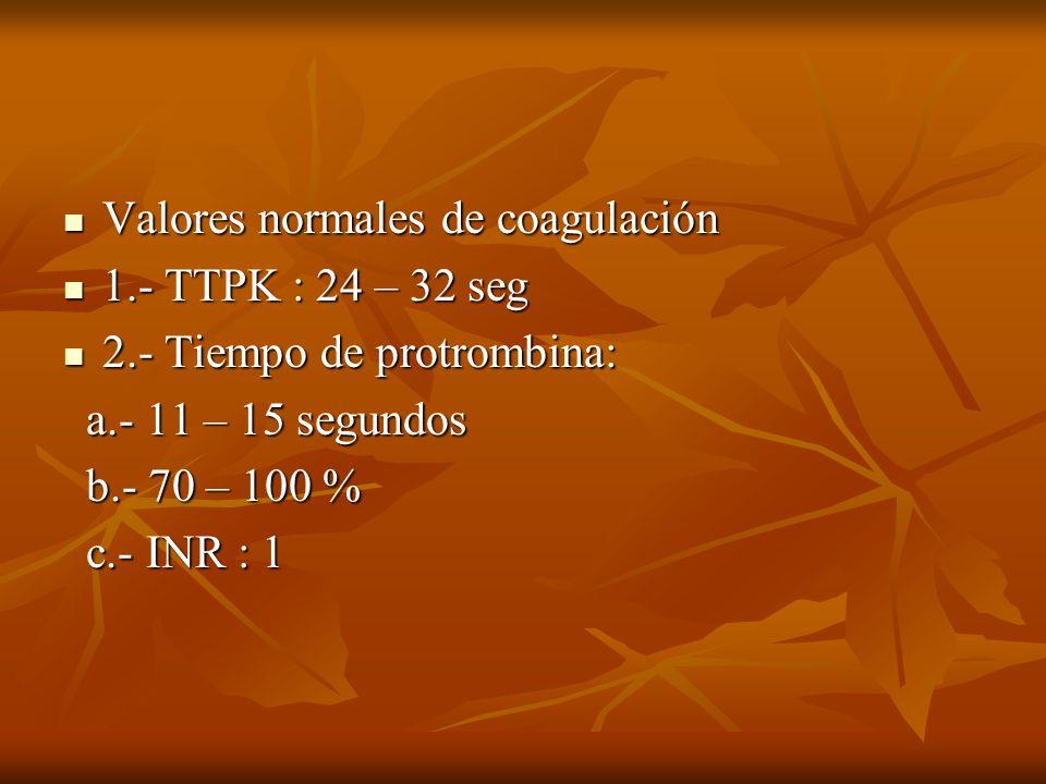 Valores normales de coagulación