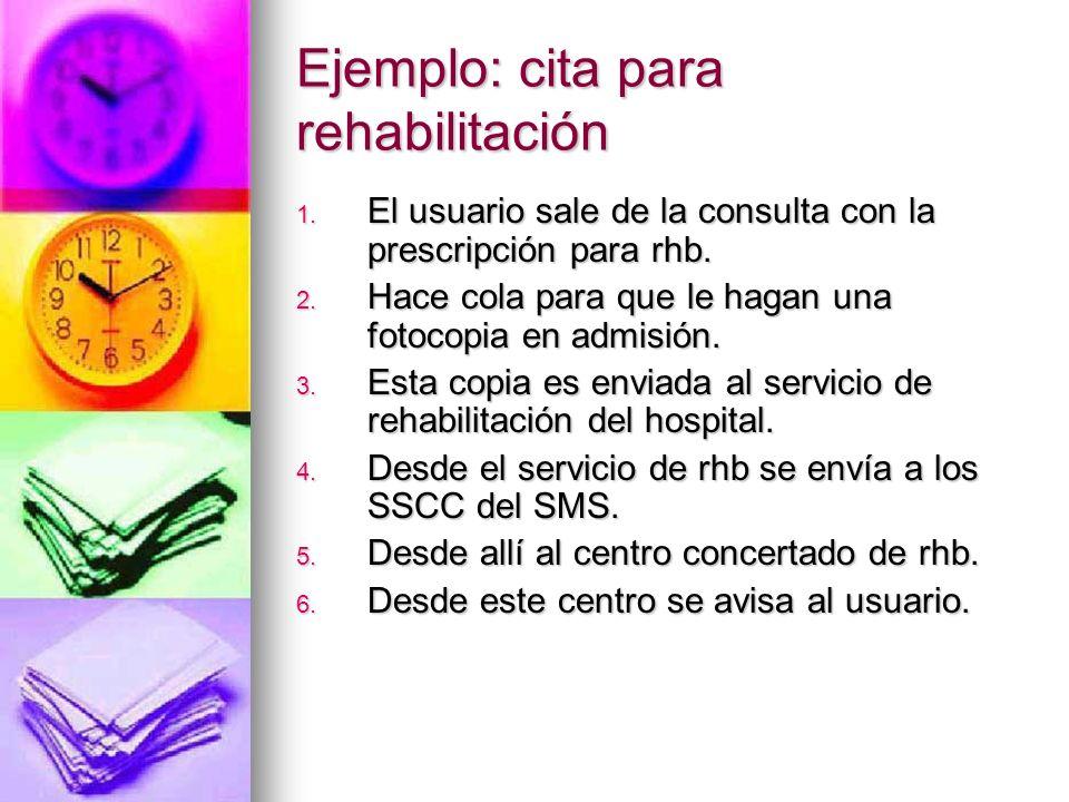Ejemplo: cita para rehabilitación