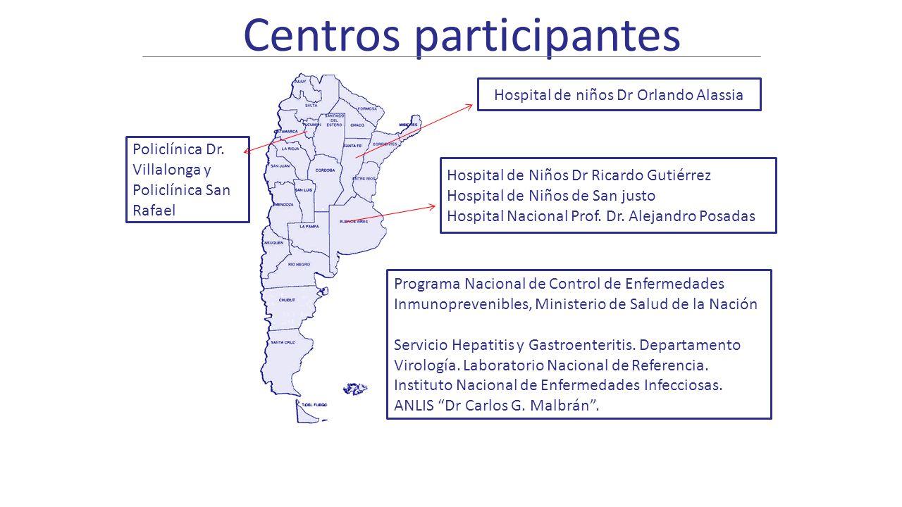 Hospital de niños Dr Orlando Alassia