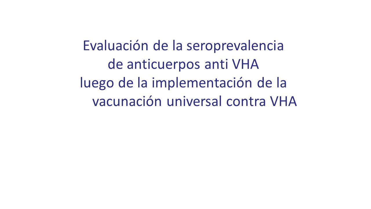 Evaluación de la seroprevalencia de anticuerpos anti VHA