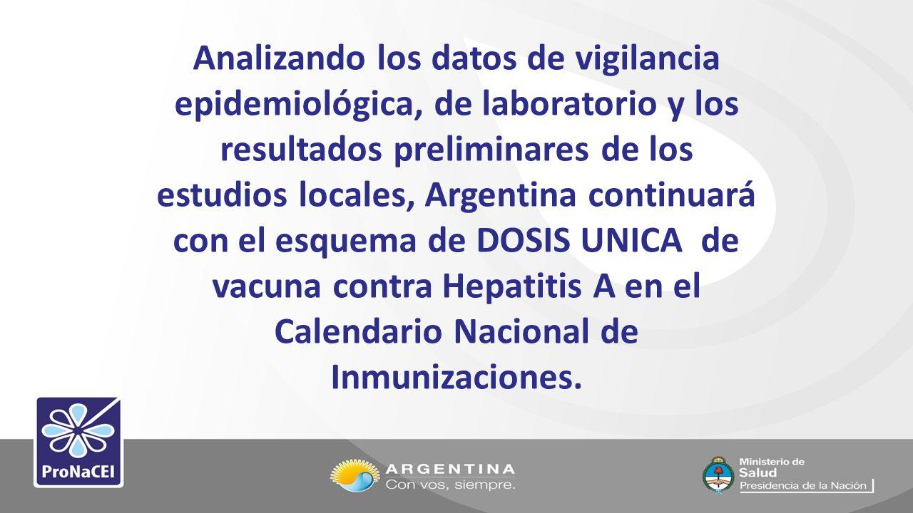 Analizando los datos de vigilancia epidemiológica, de laboratorio y los resultados preliminares de los estudios locales, Argentina continuará con el esquema de DOSIS UNICA de vacuna contra Hepatitis A en el Calendario Nacional de Inmunizaciones.