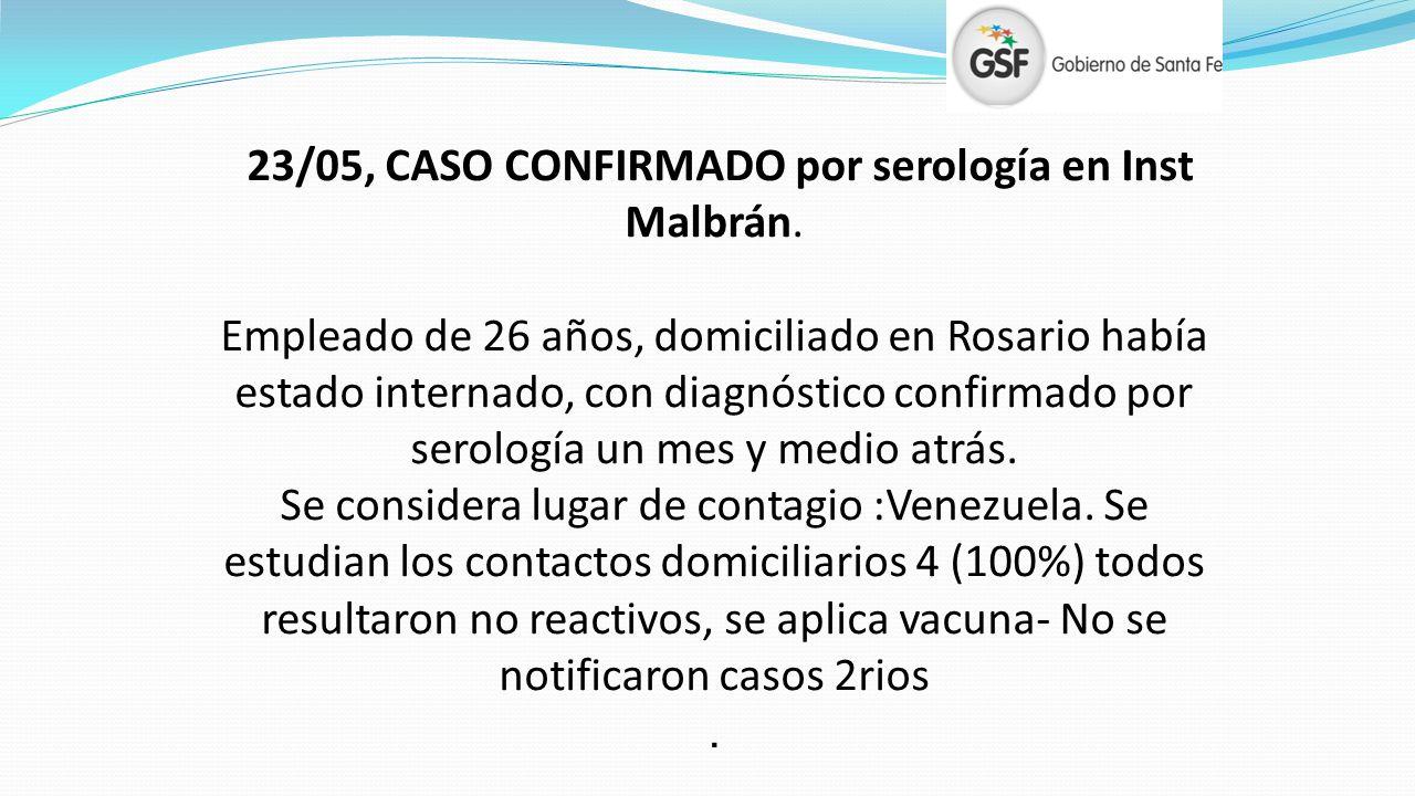 23/05, CASO CONFIRMADO por serología en Inst Malbrán.