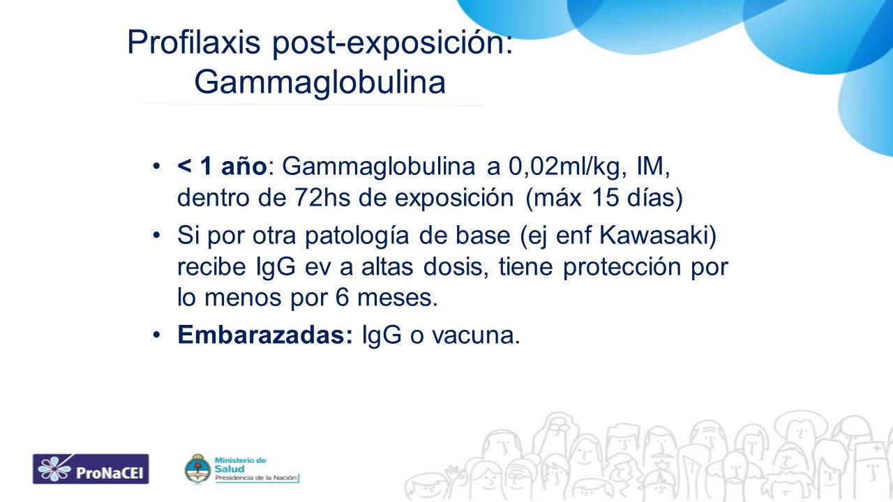 Profilaxis post-exposición: Gammaglobulina