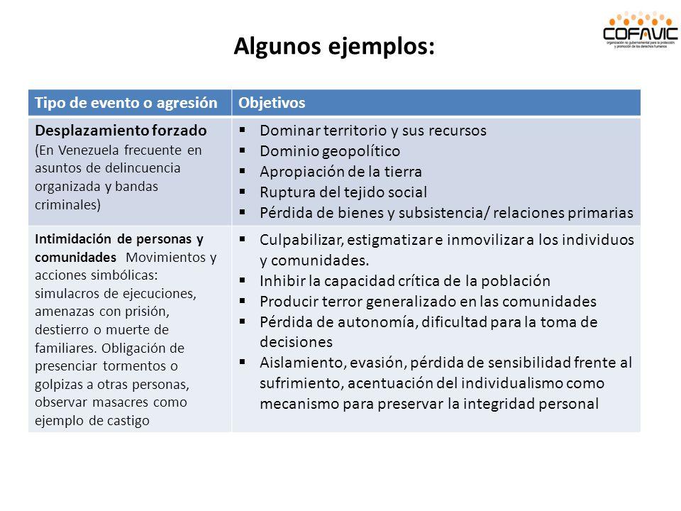 Algunos ejemplos: Tipo de evento o agresión Objetivos