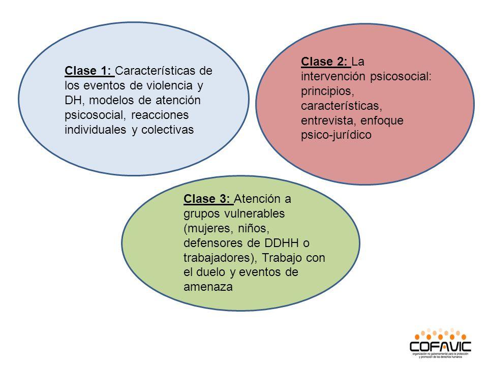 Clase 2: La intervención psicosocial: principios, características, entrevista, enfoque psico-jurídico