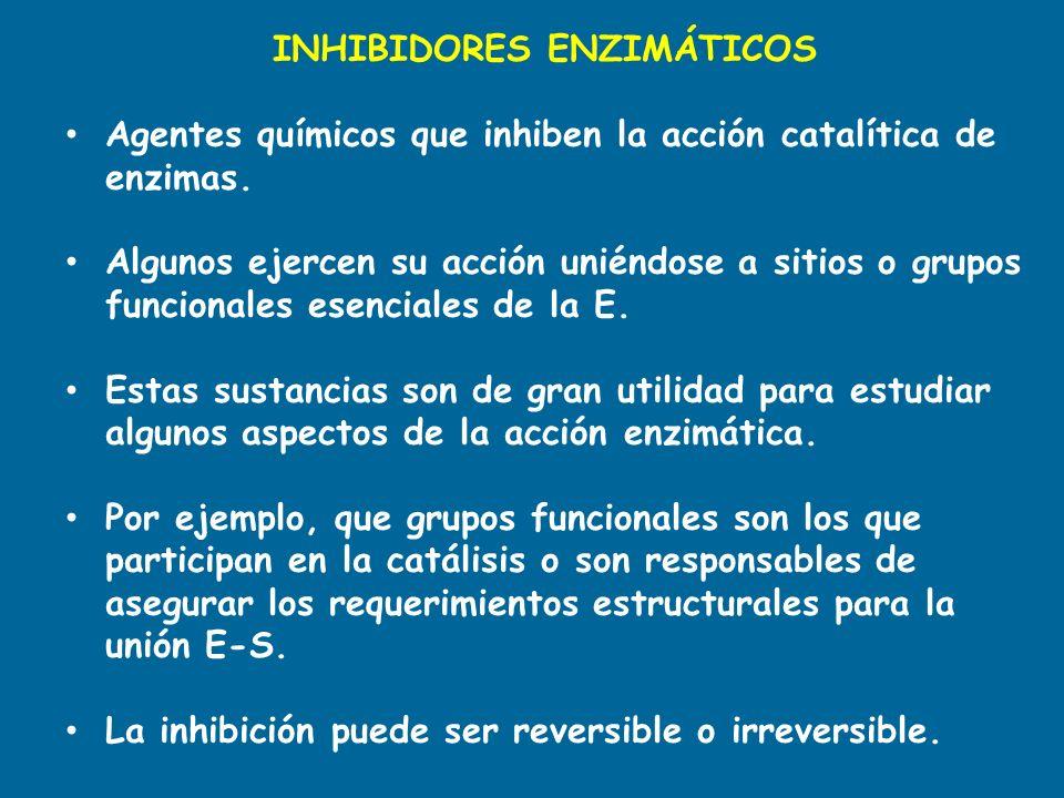 INHIBIDORES ENZIMÁTICOS