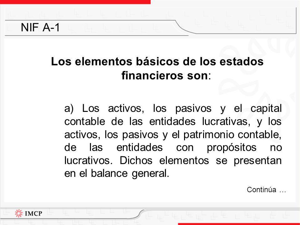 Los elementos básicos de los estados financieros son: