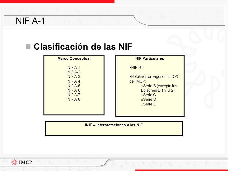 INIF – Interpretaciones a las NIF