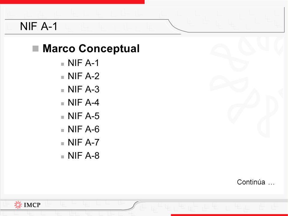 NIF A-1 Marco Conceptual NIF A-1 NIF A-2 NIF A-3 NIF A-4 NIF A-5