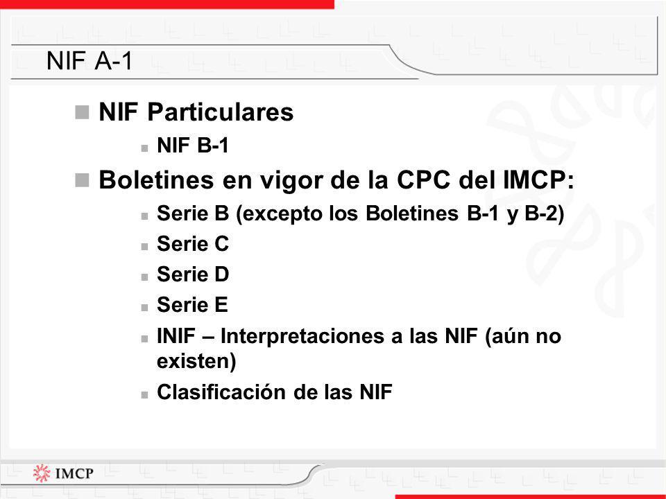 Boletines en vigor de la CPC del IMCP: