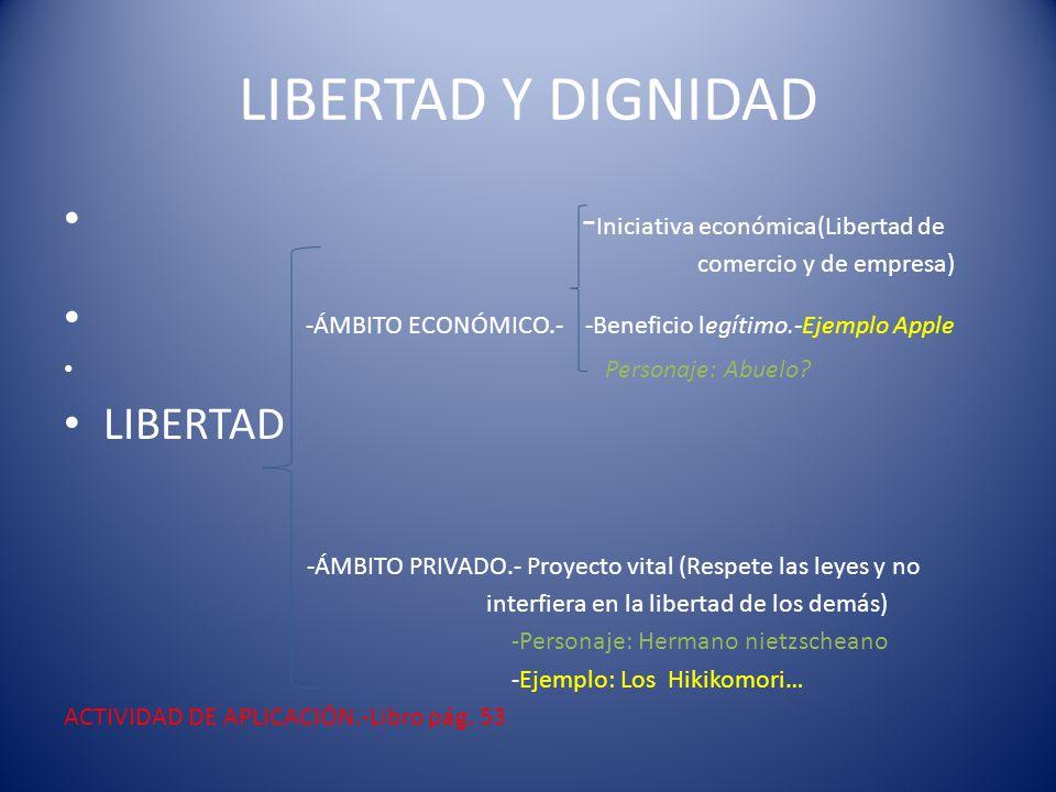 LIBERTAD Y DIGNIDAD -Iniciativa económica(Libertad de comercio y de empresa)