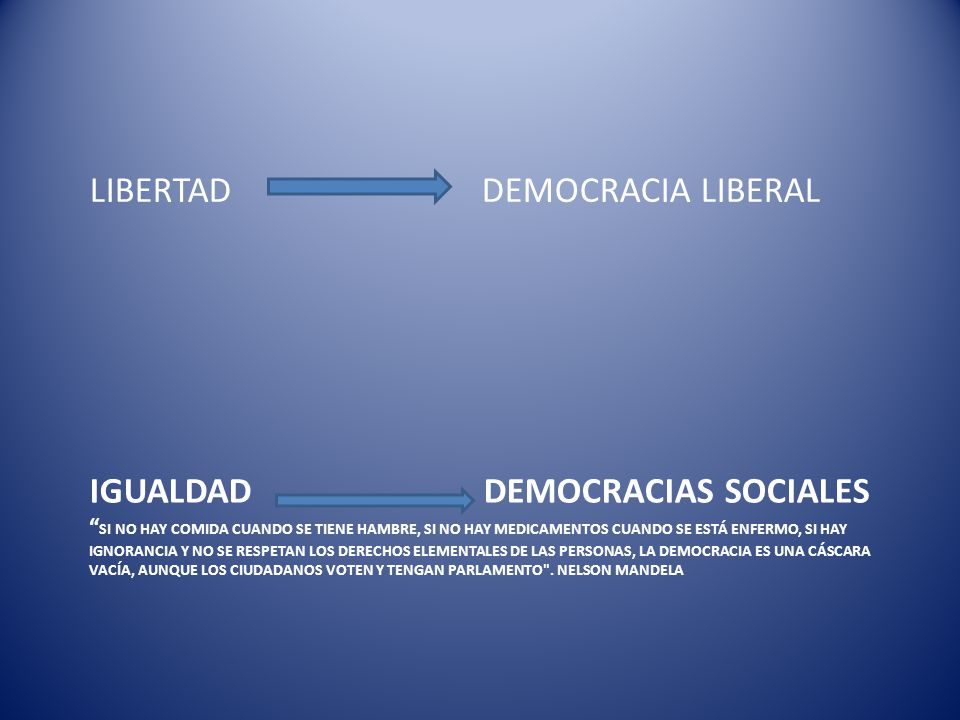 LIBERTAD DEMOCRACIA LIBERAL