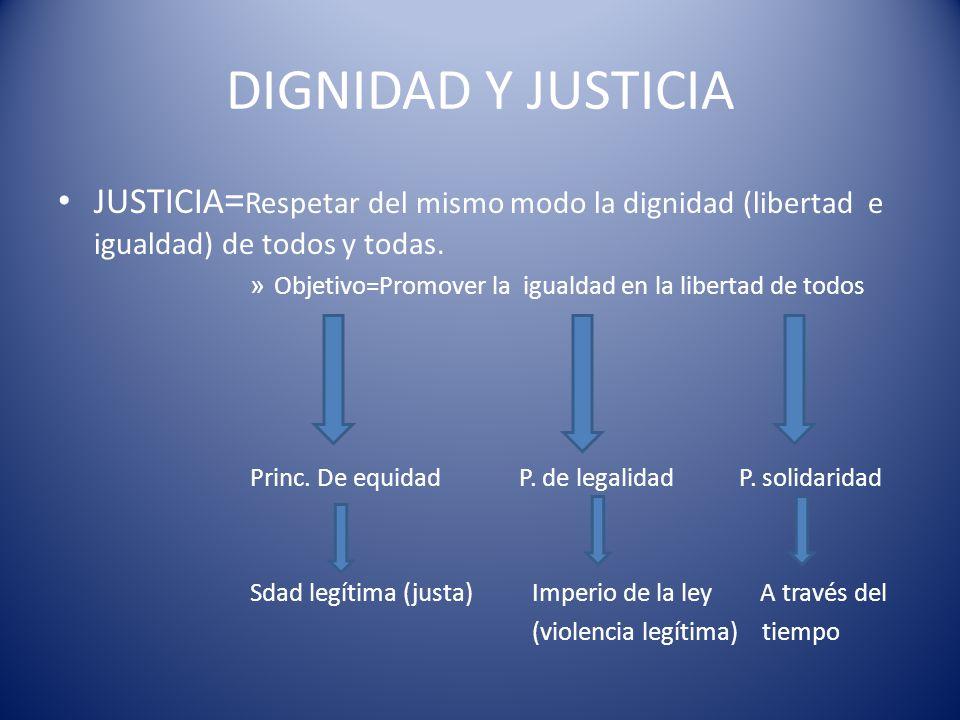 DIGNIDAD Y JUSTICIA JUSTICIA=Respetar del mismo modo la dignidad (libertad e igualdad) de todos y todas.