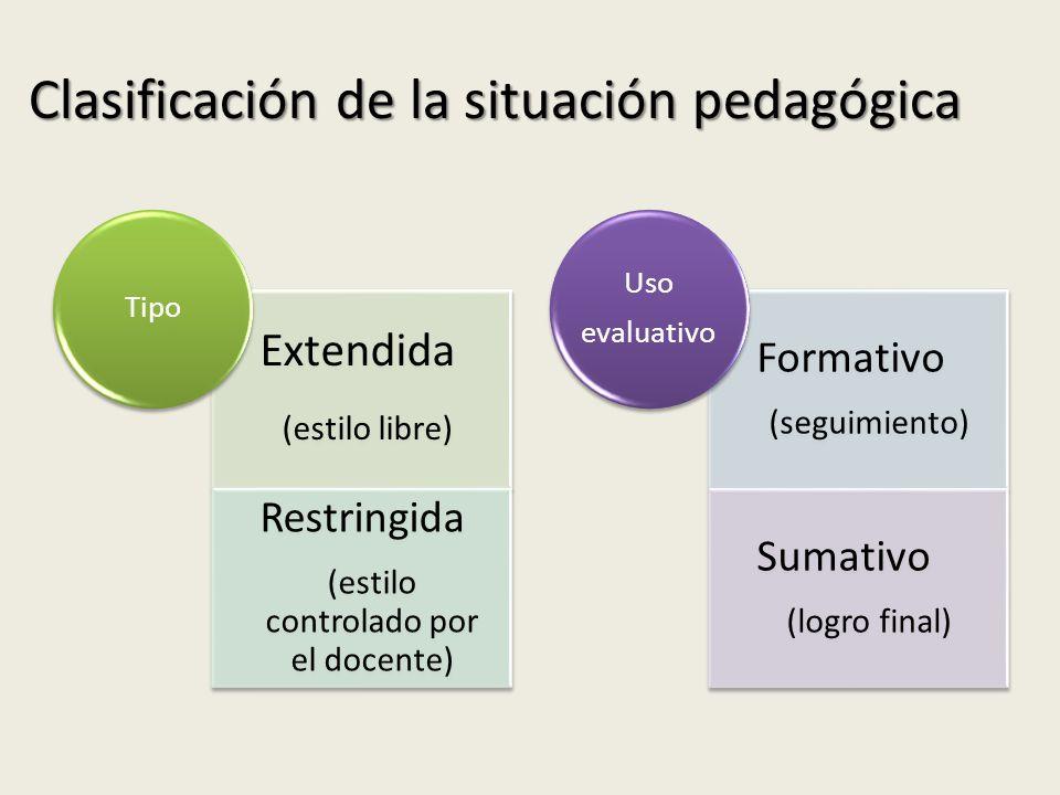 Clasificación de la situación pedagógica