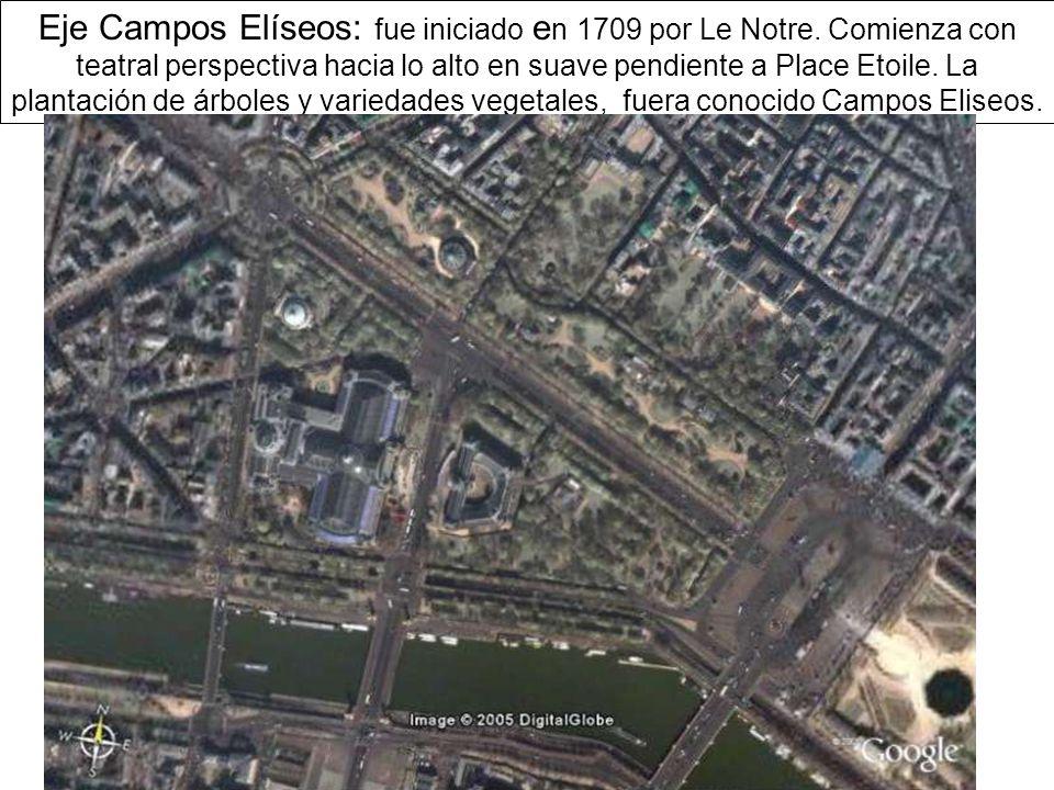 Eje Campos Elíseos: fue iniciado en 1709 por Le Notre
