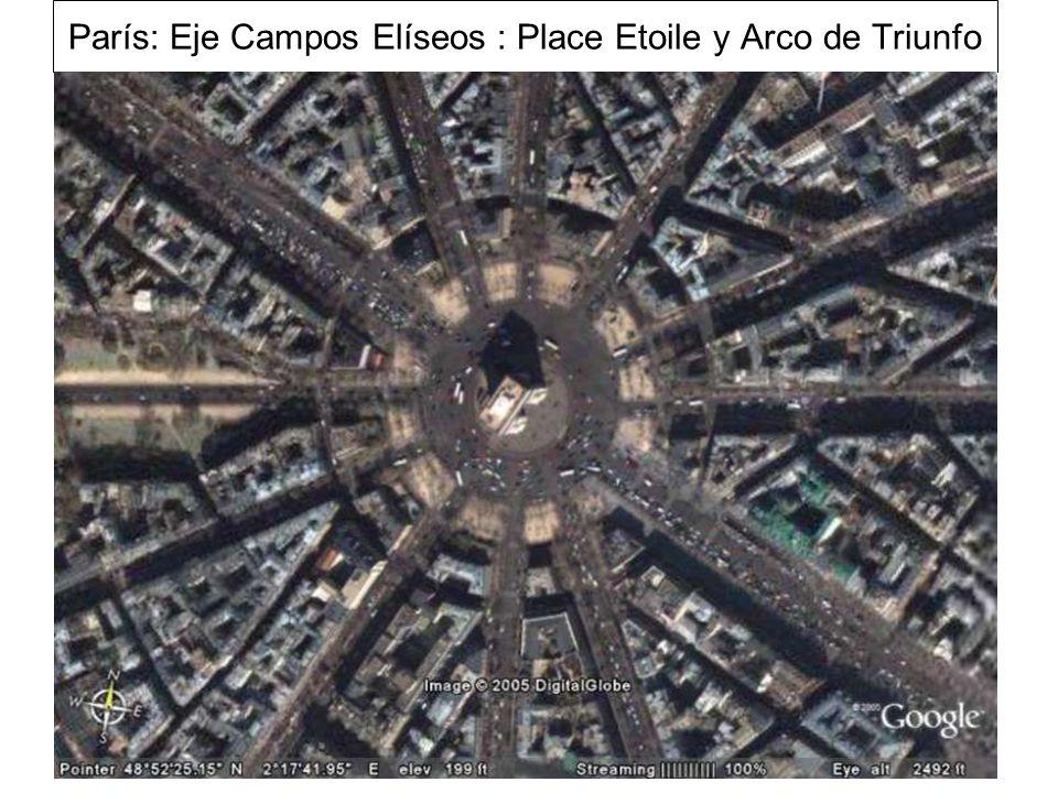 París: Eje Campos Elíseos : Place Etoile y Arco de Triunfo