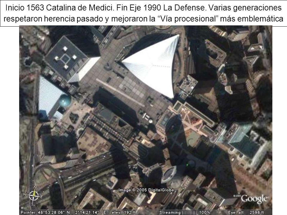 Inicio 1563 Catalina de Medici. Fin Eje 1990 La Defense