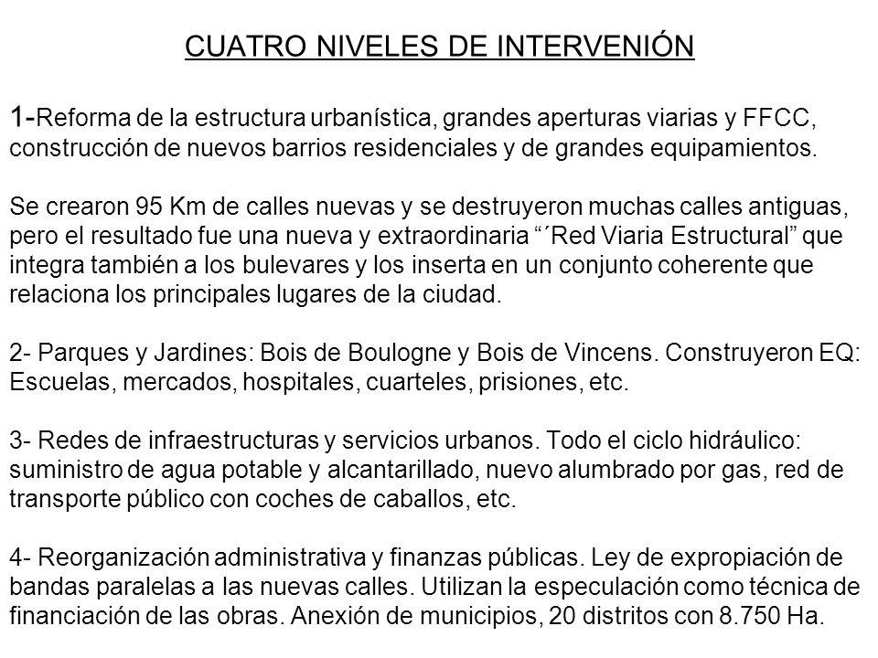 CUATRO NIVELES DE INTERVENIÓN 1-Reforma de la estructura urbanística, grandes aperturas viarias y FFCC, construcción de nuevos barrios residenciales y de grandes equipamientos.
