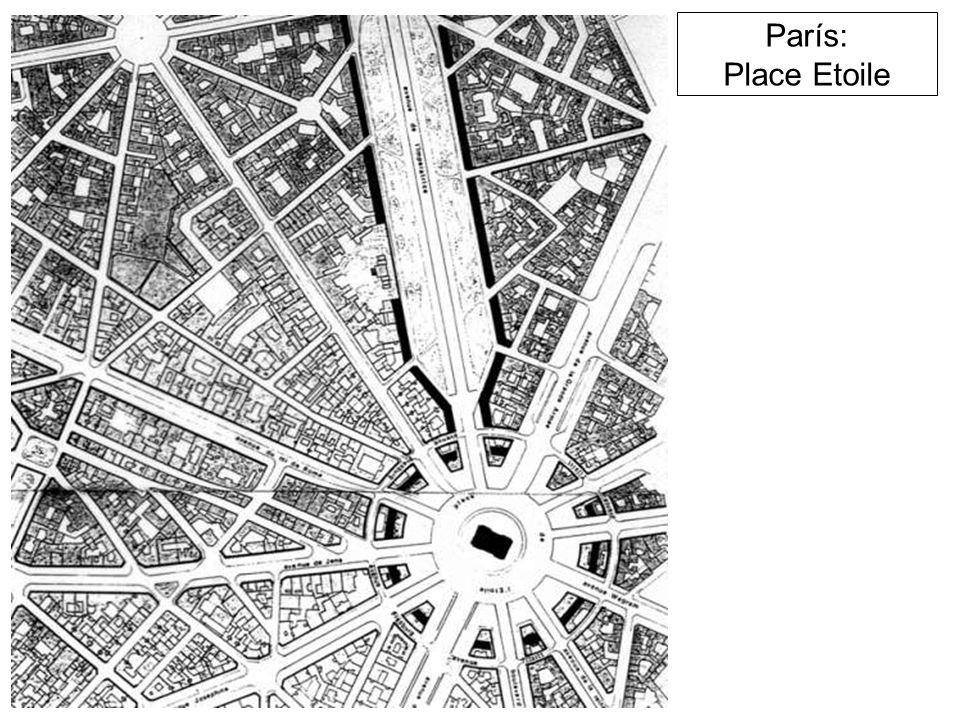 París: Place Etoile