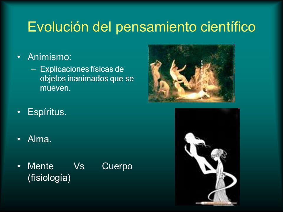 Evolución del pensamiento científico