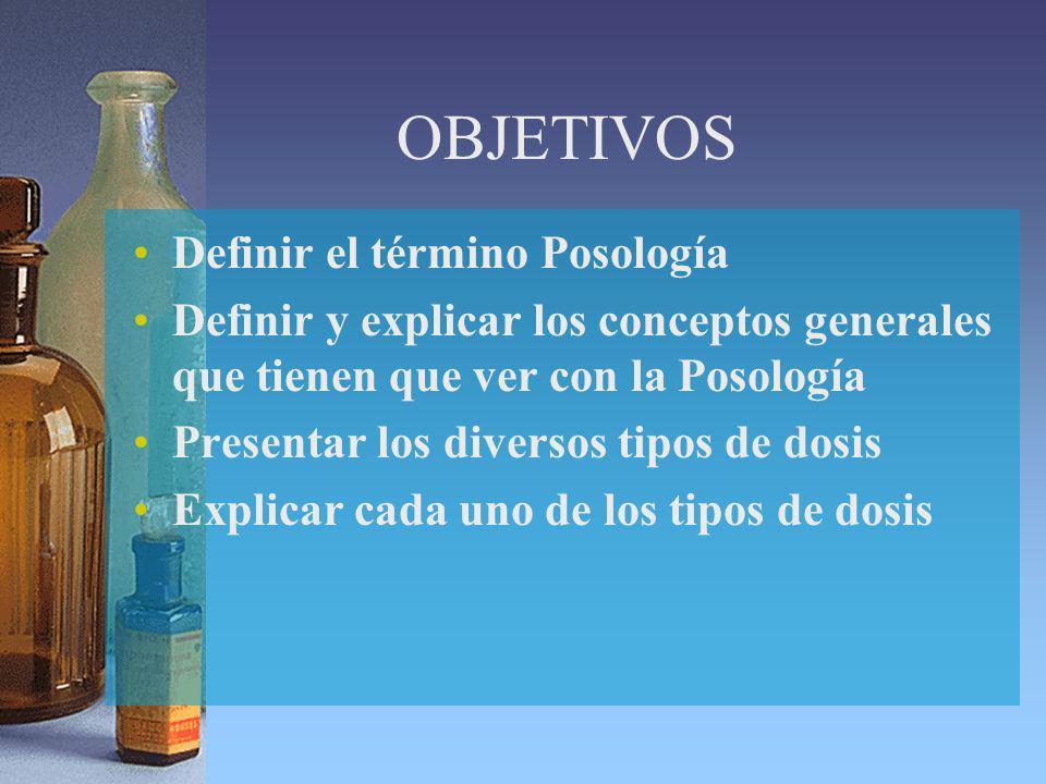 OBJETIVOS Definir el término Posología