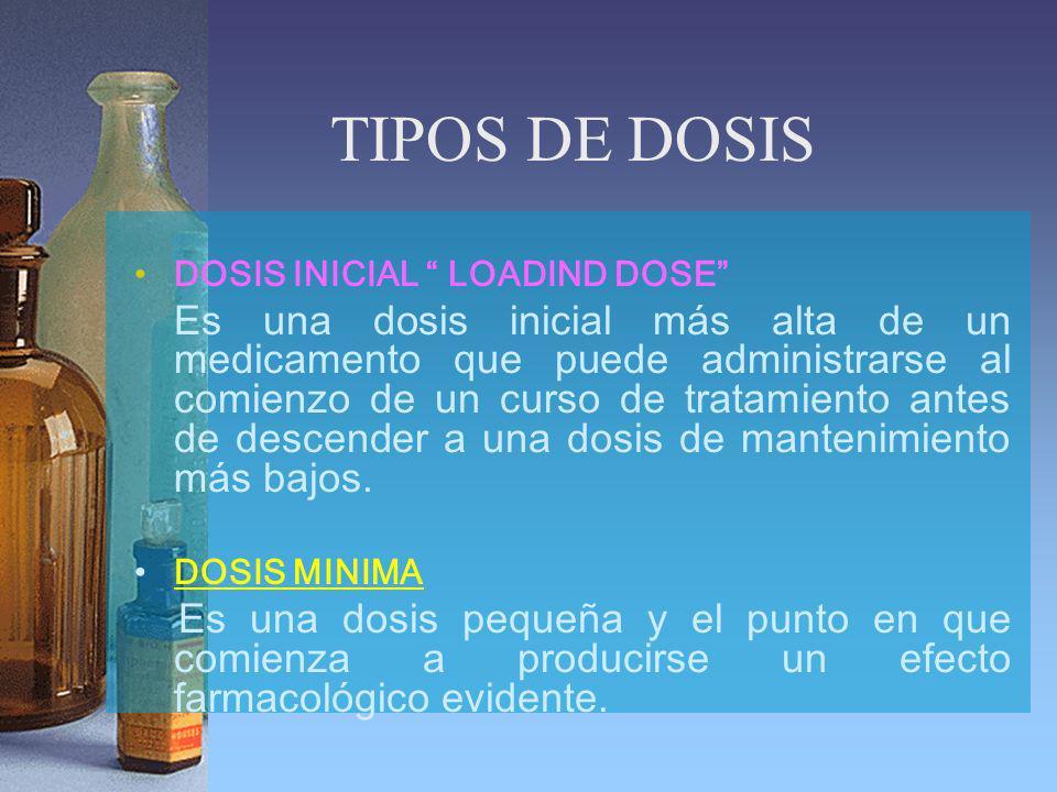 TIPOS DE DOSIS DOSIS INICIAL LOADIND DOSE