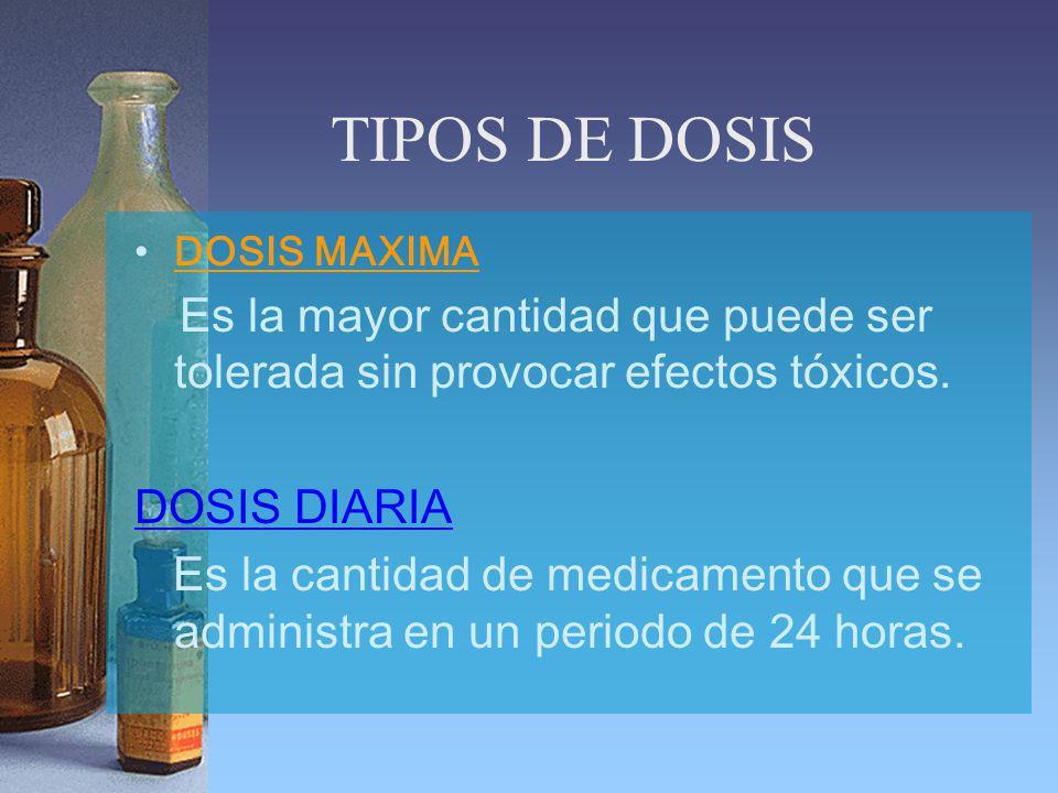 TIPOS DE DOSIS DOSIS DIARIA