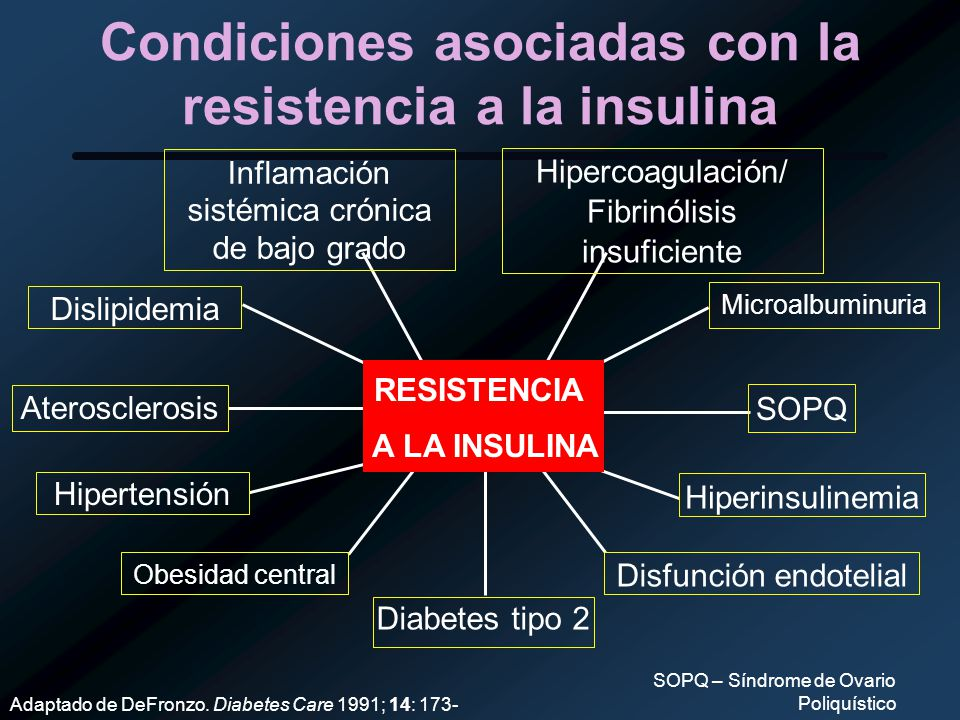 Condiciones asociadas con la resistencia a la insulina