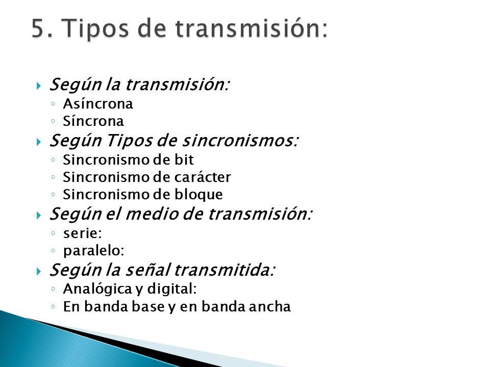 5. Tipos de transmisión: Según la transmisión: