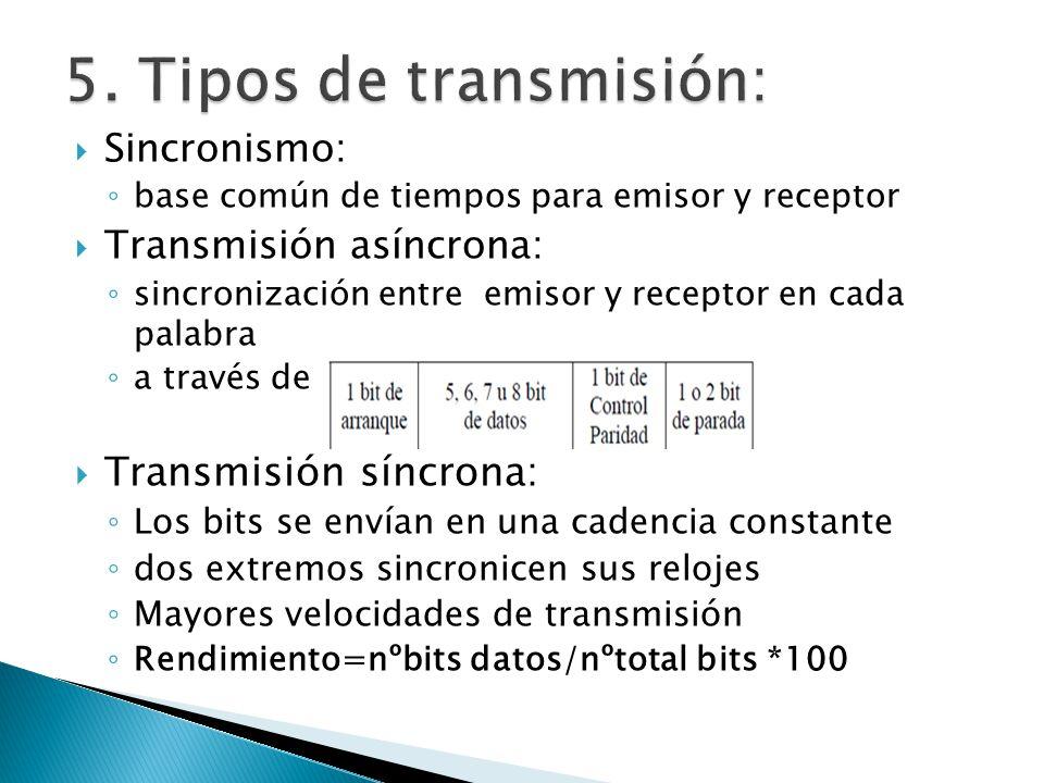 5. Tipos de transmisión: Transmisión síncrona: Sincronismo: