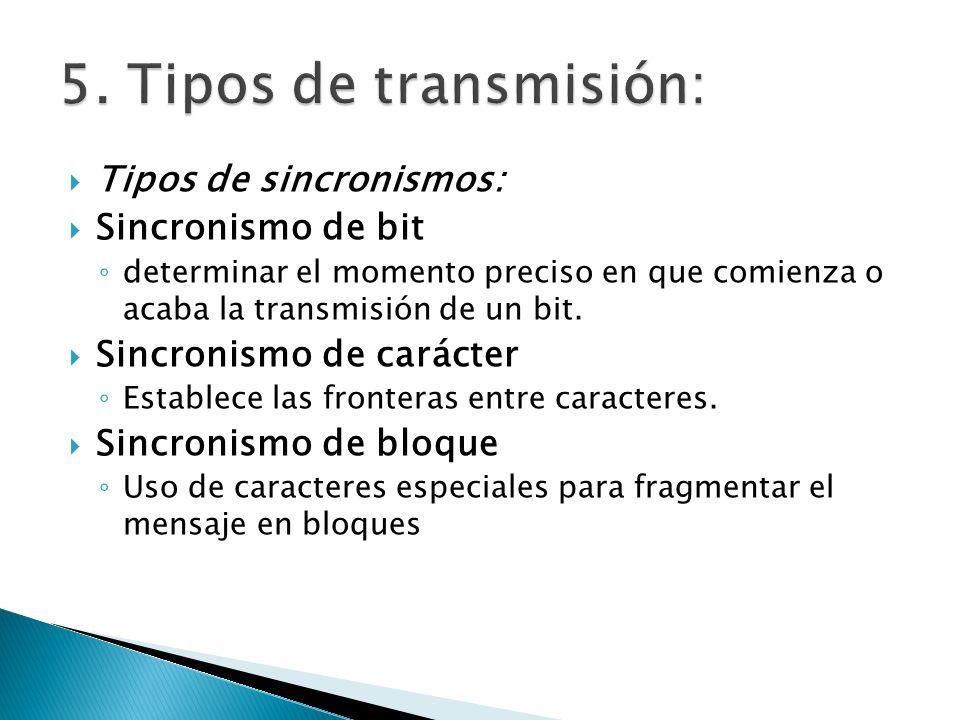 5. Tipos de transmisión: Tipos de sincronismos: Sincronismo de bit