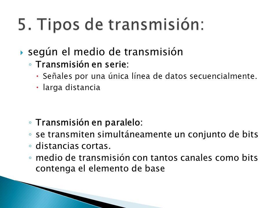 5. Tipos de transmisión: según el medio de transmisión