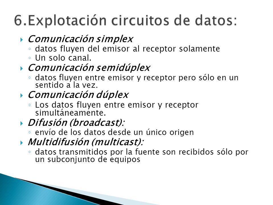 6.Explotación circuitos de datos: