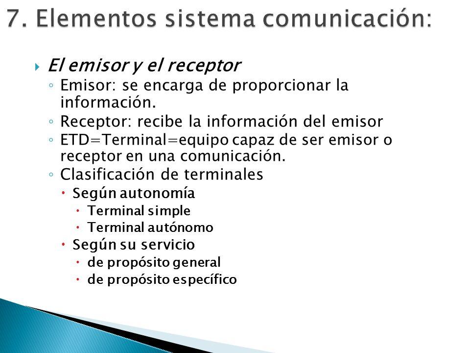 7. Elementos sistema comunicación: