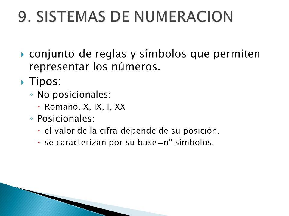 9. SISTEMAS DE NUMERACION